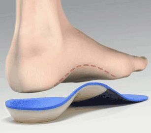 Best Shoe Insoles For Long Standing